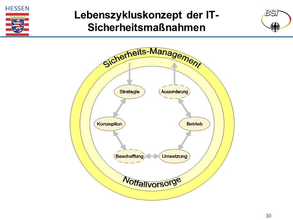 30 Lebenszykluskonzept der IT- Sicherheitsmaßnahmen