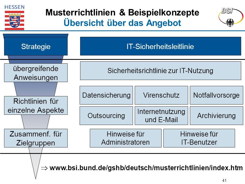 41 Musterrichtlinien & Beispielkonzepte Übersicht über das Angebot IT-Sicherheitsleitlinie Sicherheitsrichtlinie zur IT-Nutzung Internetnutzung und E-