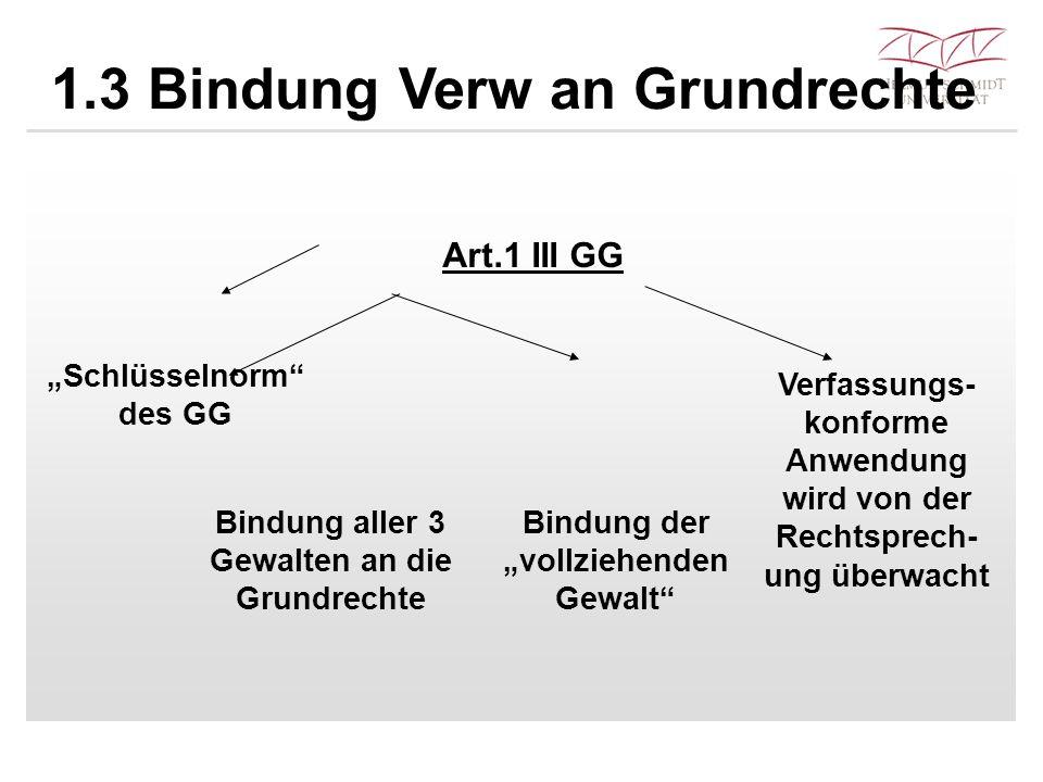 """1.3 Bindung Verw an Grundrechte Art.1 III GG """"Schlüsselnorm"""" des GG Bindung aller 3 Gewalten an die Grundrechte Bindung der """"vollziehenden Gewalt"""" Ver"""
