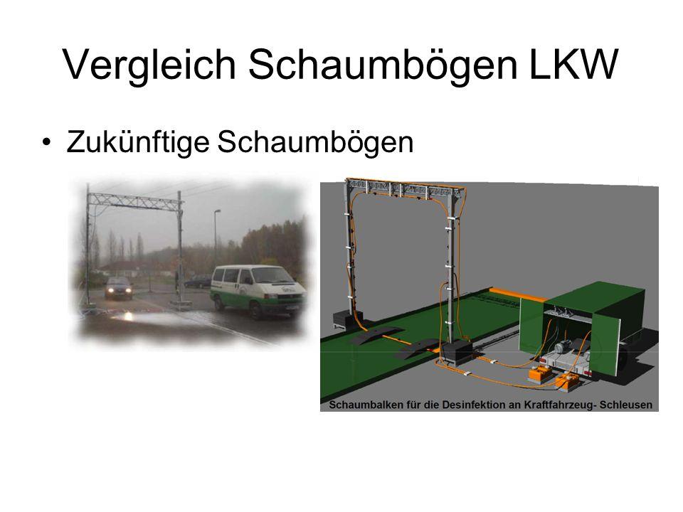 Vergleich Schaumbögen LKW Zukünftige Schaumbögen