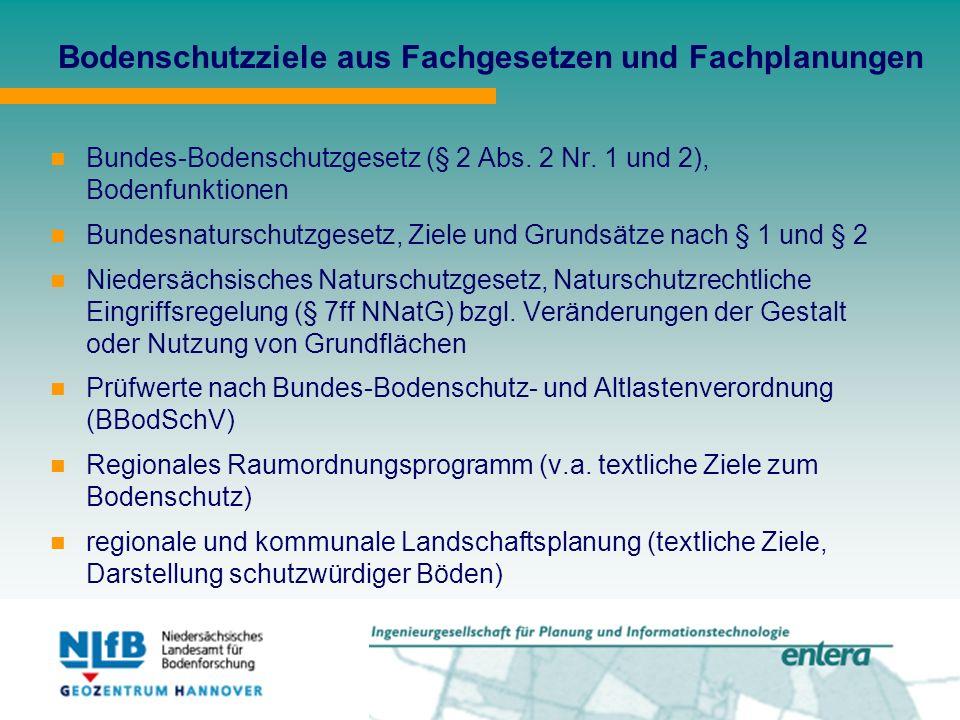 Bodenschutzziele aus Fachgesetzen und Fachplanungen Bundes-Bodenschutzgesetz (§ 2 Abs.