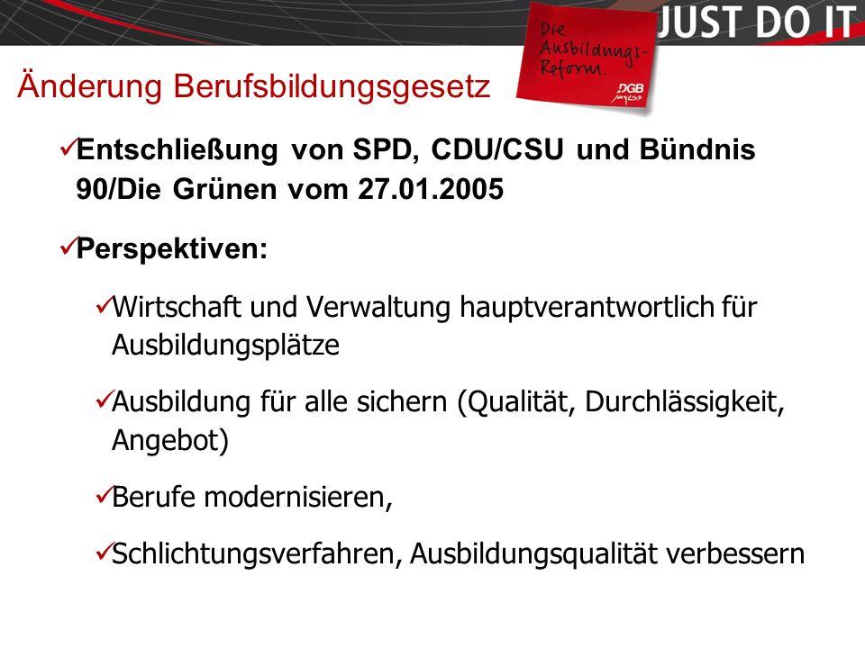 Seite 8 Änderung Berufsbildungsgesetz Entschließung von SPD, CDU/CSU und Bündnis 90/Die Grünen vom 27.01.2005 Perspektiven: Wirtschaft und Verwaltung hauptverantwortlich für Ausbildungsplätze Ausbildung für alle sichern (Qualität, Durchlässigkeit, Angebot) Berufe modernisieren, Schlichtungsverfahren, Ausbildungsqualität verbessern