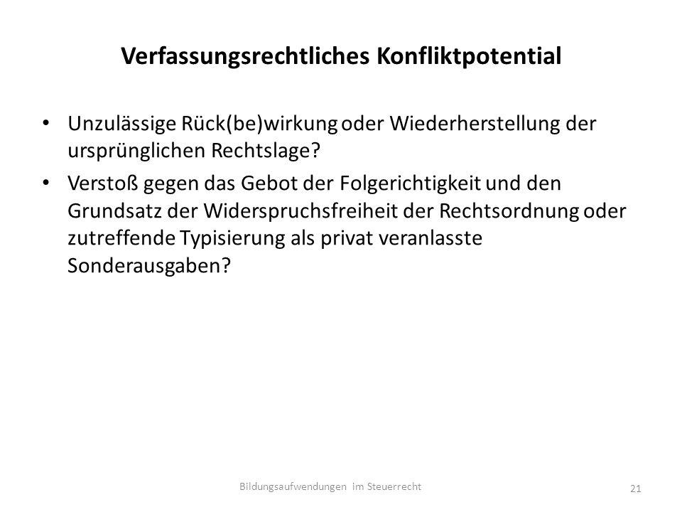 Verfassungsrechtliches Konfliktpotential Unzulässige Rück(be)wirkung oder Wiederherstellung der ursprünglichen Rechtslage.