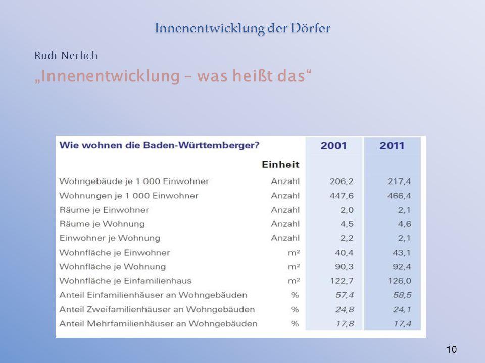 """Innenentwicklung der Dörfer 10 Rudi Nerlich """"Innenentwicklung – was heißt das"""" heißt das"""""""