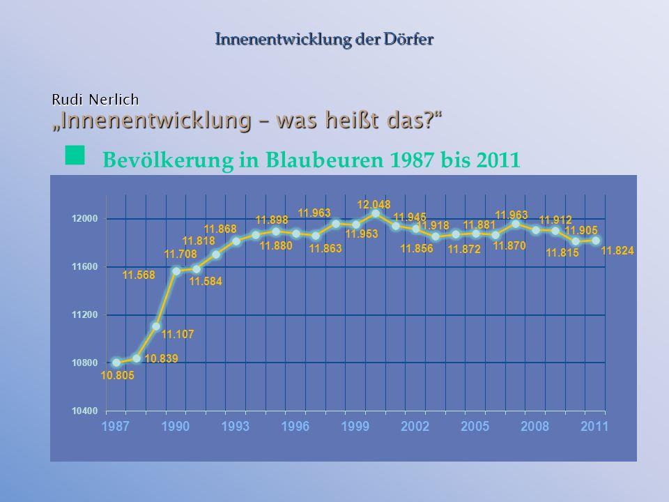 """Rudi Nerlich """"Innenentwicklung – was heißt das?"""" Bevölkerung in Blaubeuren 1987 bis 2011 Innenentwicklung der Dörfer"""