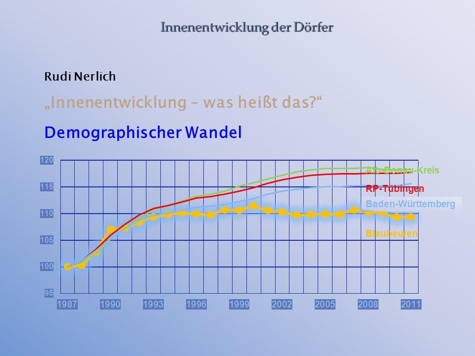 """Rudi Nerlich """"Innenentwicklung – was heißt das?"""" Demographischer Wandel Blaubeuren Baden-Württemberg RP-Tübingen Alb-Donau-Kreis"""