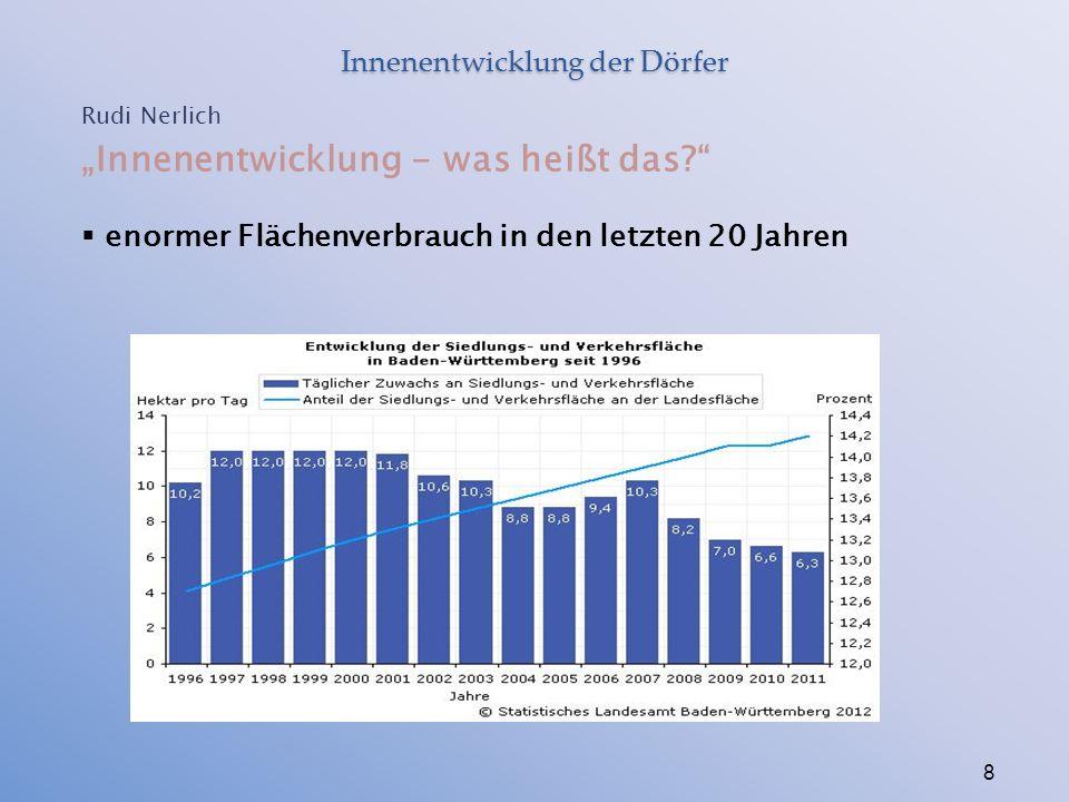 """8 Rudi Nerlich """"Innenentwicklung - was heißt das?""""  enormer Flächenverbrauch in den letzten 20 Jahren"""
