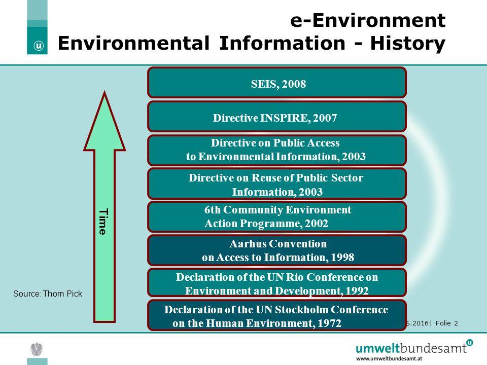 30.05.2016| Folie 33 Shared Environmental Information Systems – Peeling the Onion SEIS SISE SEIS DG ENV INSPIRE GEOSS Single European Information Space Single Information Space 4 the Env.
