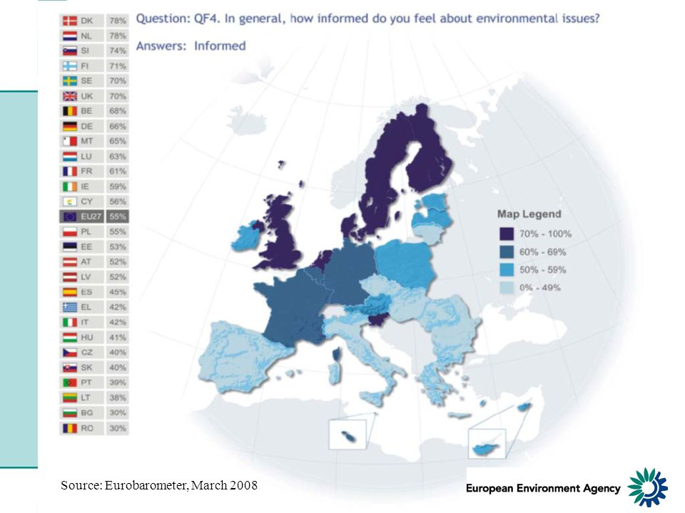 30.05.2016| Folie 25 Source: Eurobarometer, March 2008