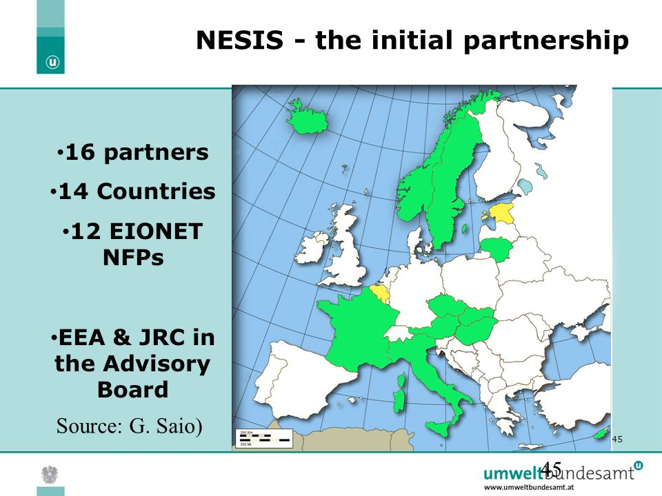 30.05.2016| Folie 45 45 NESIS - the initial partnership 16 partners 14 Countries 12 EIONET NFPs EEA & JRC in the Advisory Board Source: G. Saio)
