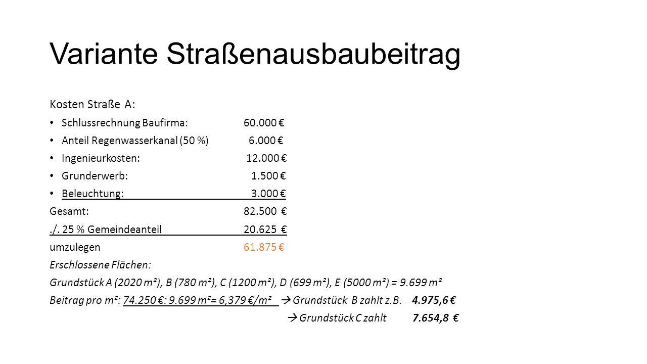 Variante Straßenausbaubeitrag Kosten Straße A: Schlussrechnung Baufirma: 60.000 € Anteil Regenwasserkanal (50 %) 6.000 € Ingenieurkosten: 12.000 € Grunderwerb: 1.500 € Beleuchtung: 3.000 € Gesamt: 82.500 €./.