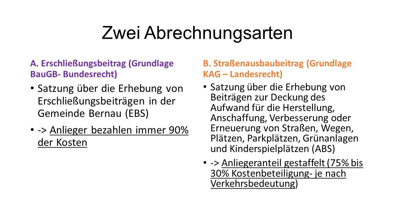 Zwei Abrechnungsarten A. Erschließungsbeitrag (Grundlage BauGB- Bundesrecht) Satzung über die Erhebung von Erschließungsbeiträgen in der Gemeinde Bern