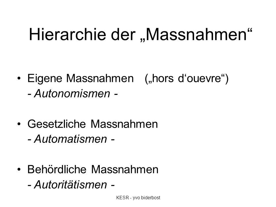"""Hierarchie der """"Massnahmen Eigene Massnahmen (""""hors d'ouevre ) - Autonomismen - Gesetzliche Massnahmen - Automatismen - Behördliche Massnahmen - Autoritätismen - KESR - yvo biderbost"""