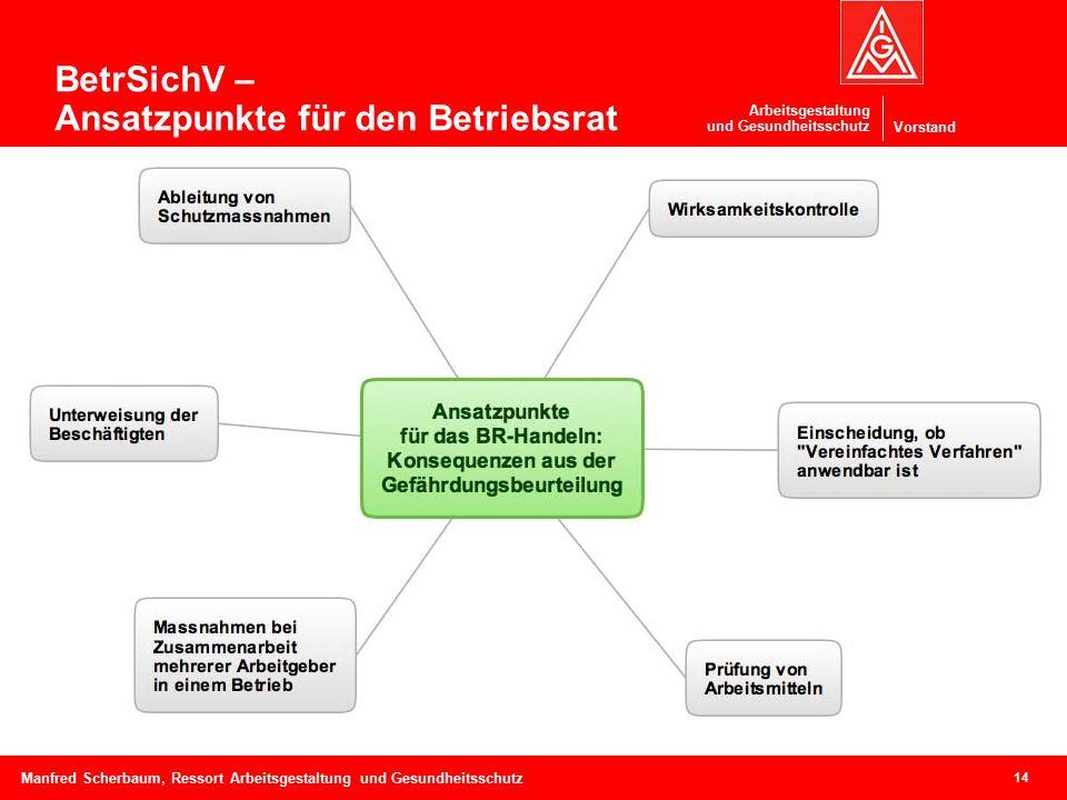 Vorstand Arbeitsgestaltung und Gesundheitsschutz 14 Manfred Scherbaum, Ressort Arbeitsgestaltung und Gesundheitsschutz BetrSichV – Ansatzpunkte für den Betriebsrat