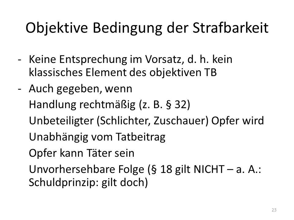 Objektive Bedingung der Strafbarkeit -Keine Entsprechung im Vorsatz, d.