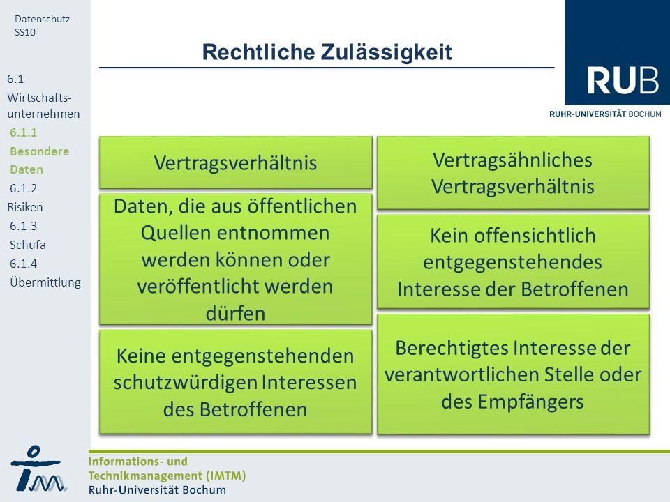 RUB Datenschutz SS10 Rechtliche Zulässigkeit 6.1 Wirtschafts- unternehmen 6.1.1 Besondere Daten 6.1.2 Risiken 6.1.3 Schufa 6.1.4 Übermittlung Vertragsverhältnis Vertragsähnliches Vertragsverhältnis Daten, die aus öffentlichen Quellen entnommen werden können oder veröffentlicht werden dürfen Kein offensichtlich entgegenstehendes Interesse der Betroffenen Berechtigtes Interesse der verantwortlichen Stelle oder des Empfängers Keine entgegenstehenden schutzwürdigen Interessen des Betroffenen