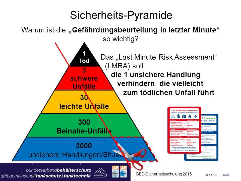 """3000 unsichere Handlungen/Situationen BBS-Sicherheitsschulung 2016 Seite 10 Das """"Last Minute Risk Assessment"""" (LMRA) soll die 1 unsichere Handlung ver"""