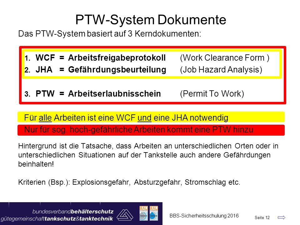 Das PTW-System basiert auf 3 Kerndokumenten: 1. WCF=Arbeitsfreigabeprotokoll(Work Clearance Form ) 2. JHA=Gefährdungsbeurteilung(Job Hazard Analysis)