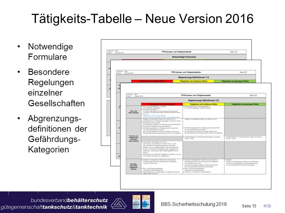Tätigkeits-Tabelle – Neue Version 2016 Notwendige Formulare Besondere Regelungen einzelner Gesellschaften Abgrenzungs- definitionen der Gefährdungs- K