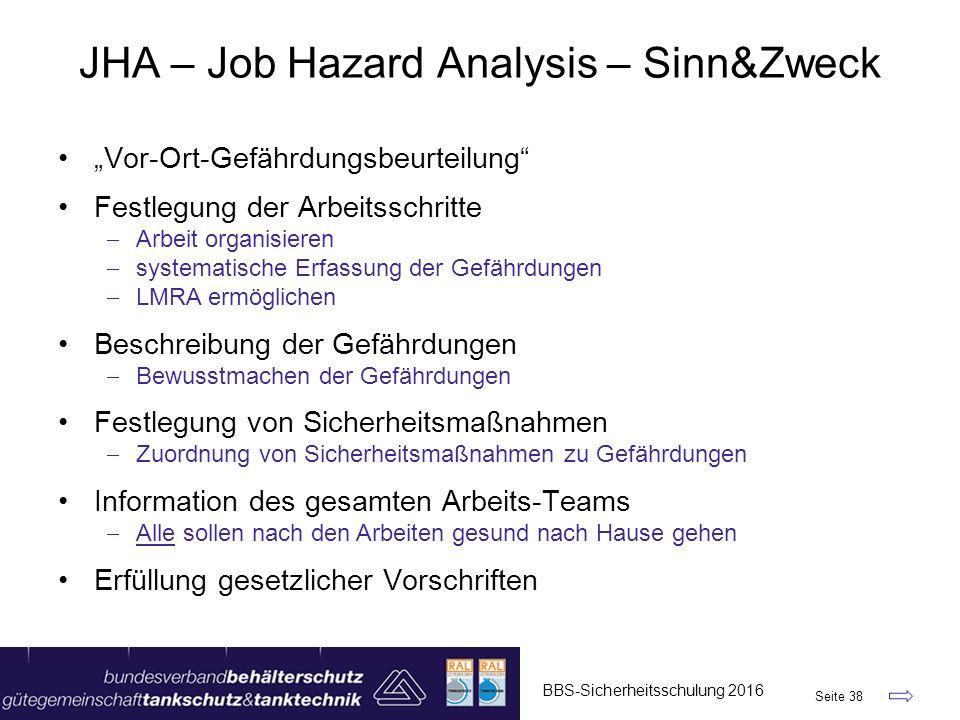 """JHA – Job Hazard Analysis – Sinn&Zweck BBS-Sicherheitsschulung 2016 Seite 38 """"Vor-Ort-Gefährdungsbeurteilung"""" Festlegung der Arbeitsschritte  Arbeit"""