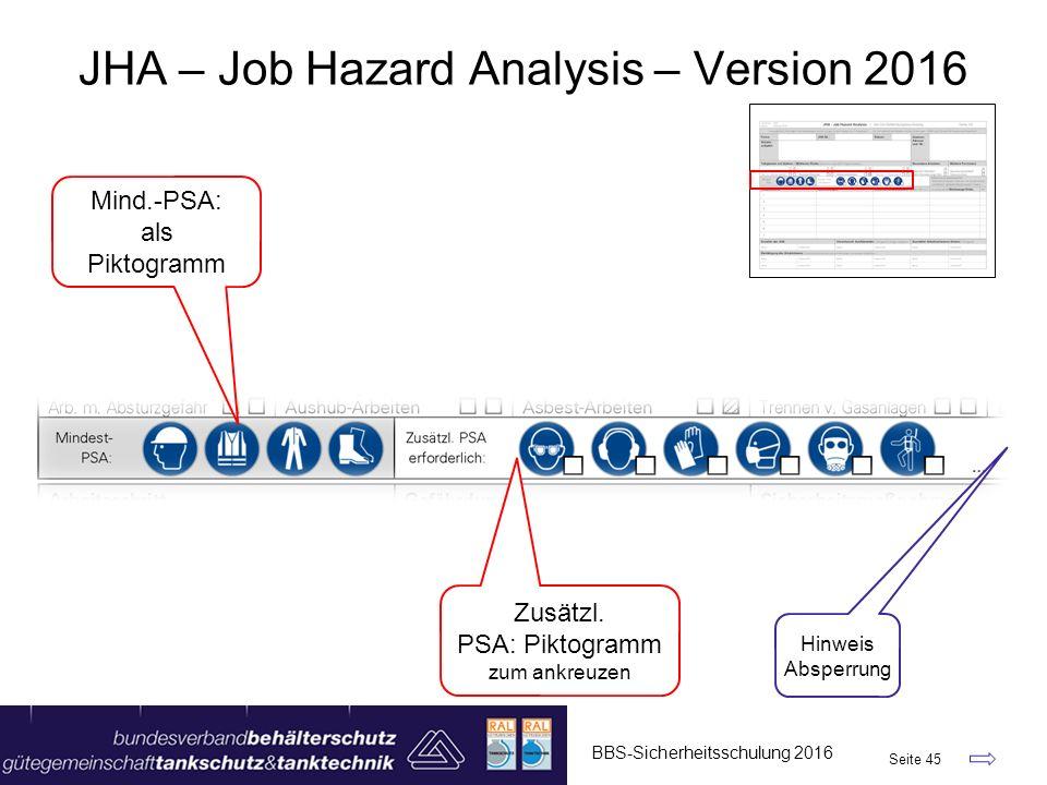 BBS-Sicherheitsschulung 2016 Seite 45 JHA – Job Hazard Analysis – Version 2016 Mind.-PSA: als Piktogramm Zusätzl.
