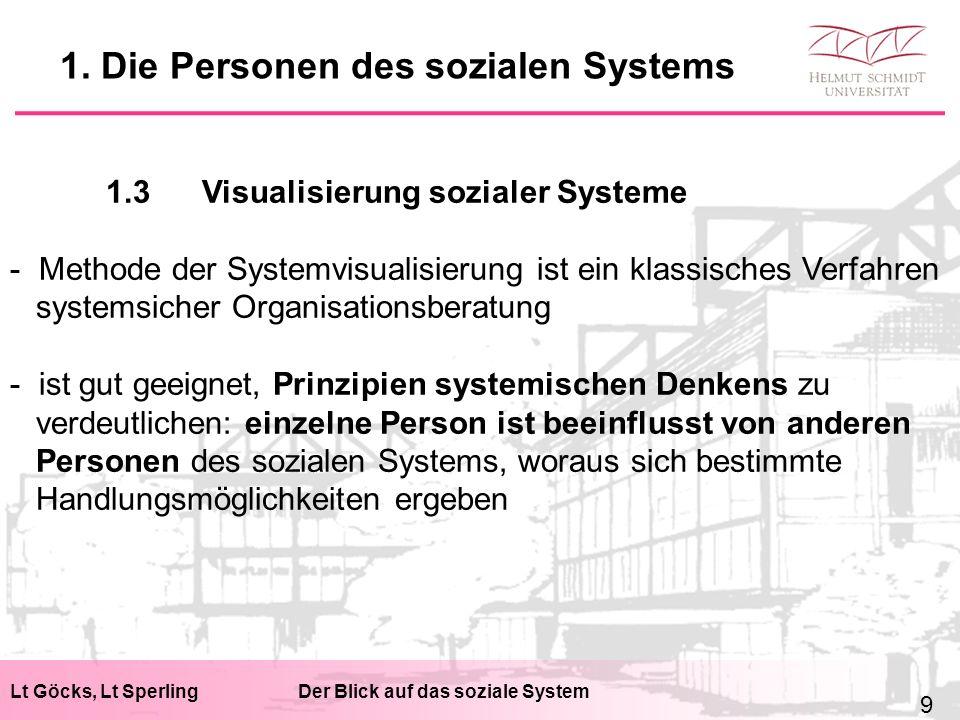 Lt Göcks, Lt SperlingDer Blick auf das soziale System 1.3Visualisierung sozialer Systeme - Methode der Systemvisualisierung ist ein klassisches Verfah