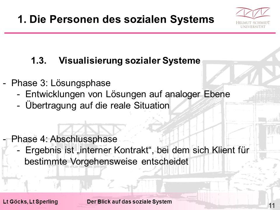 Lt Göcks, Lt SperlingDer Blick auf das soziale System 1.3.Visualisierung sozialer Systeme - Phase 3: Lösungsphase - Entwicklungen von Lösungen auf ana