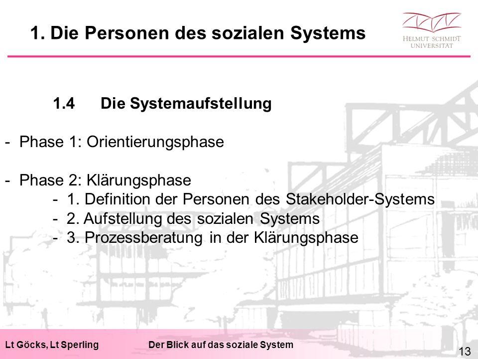 Lt Göcks, Lt SperlingDer Blick auf das soziale System 1.4Die Systemaufstellung - Phase 1: Orientierungsphase - Phase 2: Klärungsphase - 1.