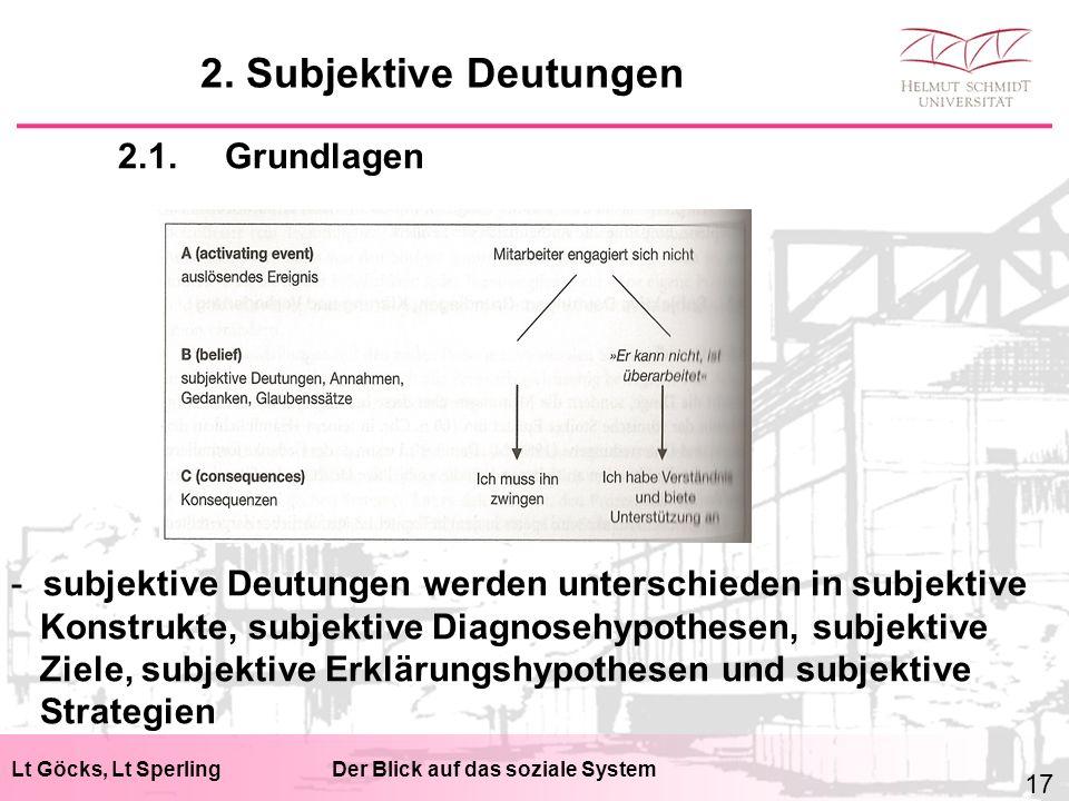 Lt Göcks, Lt SperlingDer Blick auf das soziale System 2.1.Grundlagen - subjektive Deutungen werden unterschieden in subjektive Konstrukte, subjektive