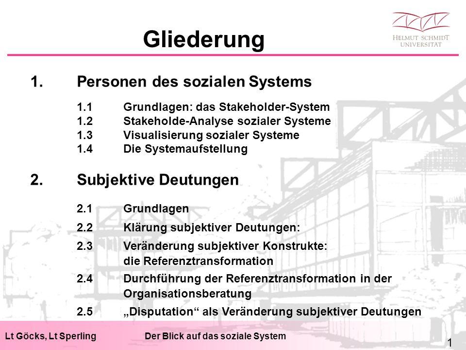"""Gliederung Lt Göcks, Lt SperlingDer Blick auf das soziale System 1.Personen des sozialen Systems 1.1Grundlagen: das Stakeholder-System 1.2 Stakeholde-Analyse sozialer Systeme 1.3Visualisierung sozialer Systeme 1.4Die Systemaufstellung 2.Subjektive Deutungen 2.1Grundlagen 2.2Klärung subjektiver Deutungen: 2.3Veränderung subjektiver Konstrukte: die Referenztransformation 2.4Durchführung der Referenztransformation in der Organisationsberatung 2.5""""Disputation als Veränderung subjektiver Deutungen 1"""