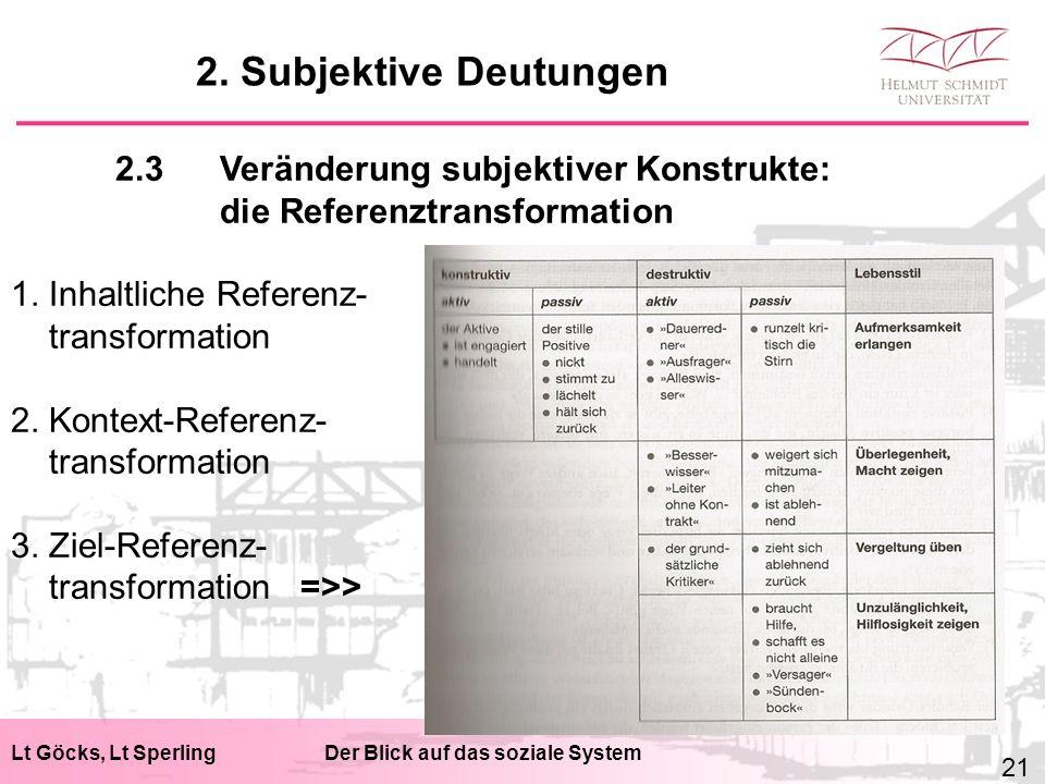 Lt Göcks, Lt SperlingDer Blick auf das soziale System 2.3Veränderung subjektiver Konstrukte: die Referenztransformation 1. Inhaltliche Referenz- trans