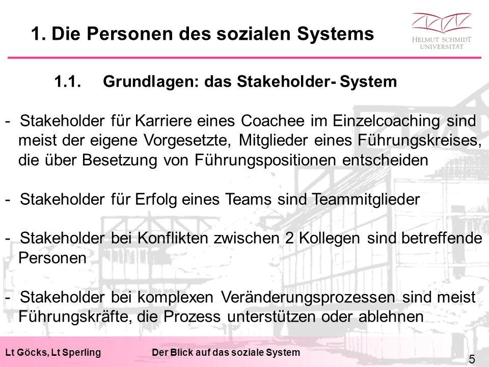 Lt Göcks, Lt SperlingDer Blick auf das soziale System 1.1.Grundlagen: das Stakeholder- System - Stakeholder für Karriere eines Coachee im Einzelcoaching sind meist der eigene Vorgesetzte, Mitglieder eines Führungskreises, die über Besetzung von Führungspositionen entscheiden - Stakeholder für Erfolg eines Teams sind Teammitglieder - Stakeholder bei Konflikten zwischen 2 Kollegen sind betreffende Personen - Stakeholder bei komplexen Veränderungsprozessen sind meist Führungskräfte, die Prozess unterstützen oder ablehnen 1.