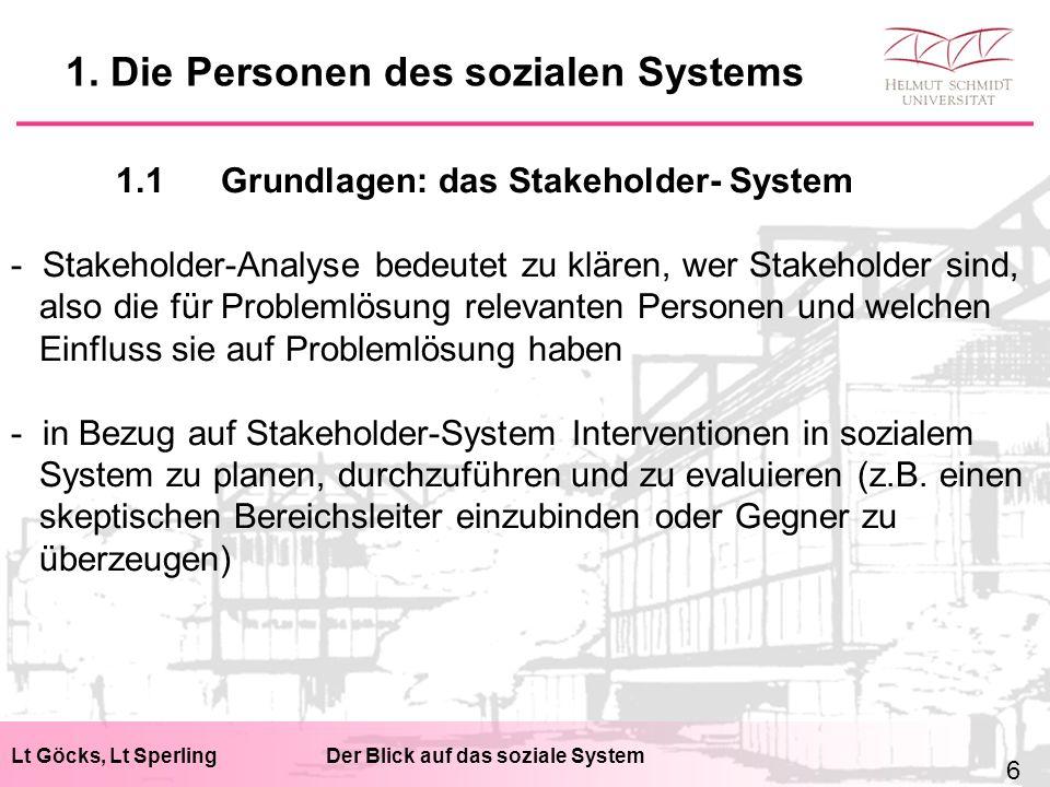 Lt Göcks, Lt SperlingDer Blick auf das soziale System 1.1Grundlagen: das Stakeholder- System - Stakeholder-Analyse bedeutet zu klären, wer Stakeholder sind, also die für Problemlösung relevanten Personen und welchen Einfluss sie auf Problemlösung haben - in Bezug auf Stakeholder-System Interventionen in sozialem System zu planen, durchzuführen und zu evaluieren (z.B.