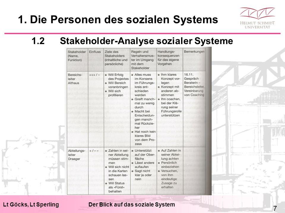 Lt Göcks, Lt SperlingDer Blick auf das soziale System 1.2Stakeholder-Analyse sozialer Systeme 1. Die Personen des sozialen Systems 7