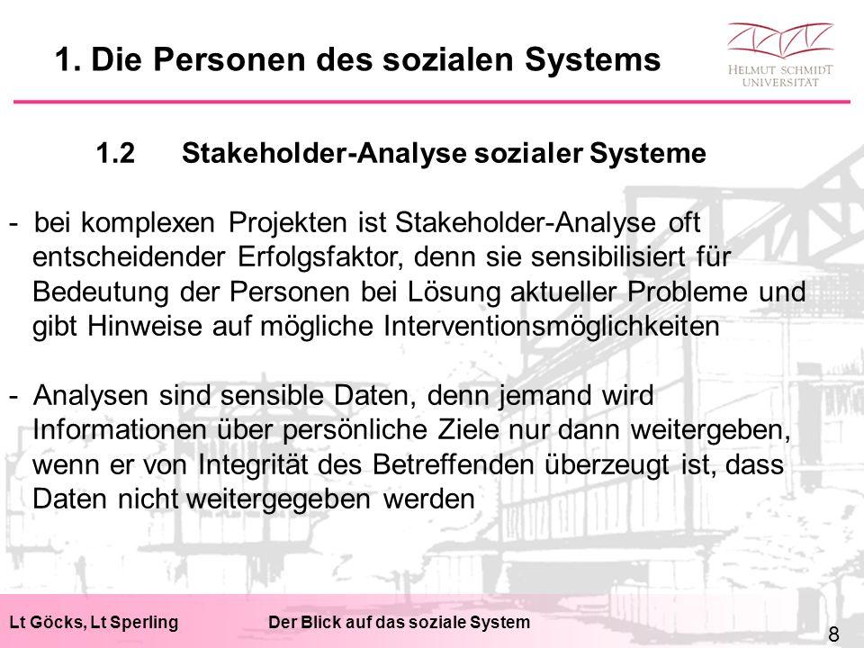 Lt Göcks, Lt SperlingDer Blick auf das soziale System 1.2Stakeholder-Analyse sozialer Systeme - bei komplexen Projekten ist Stakeholder-Analyse oft en