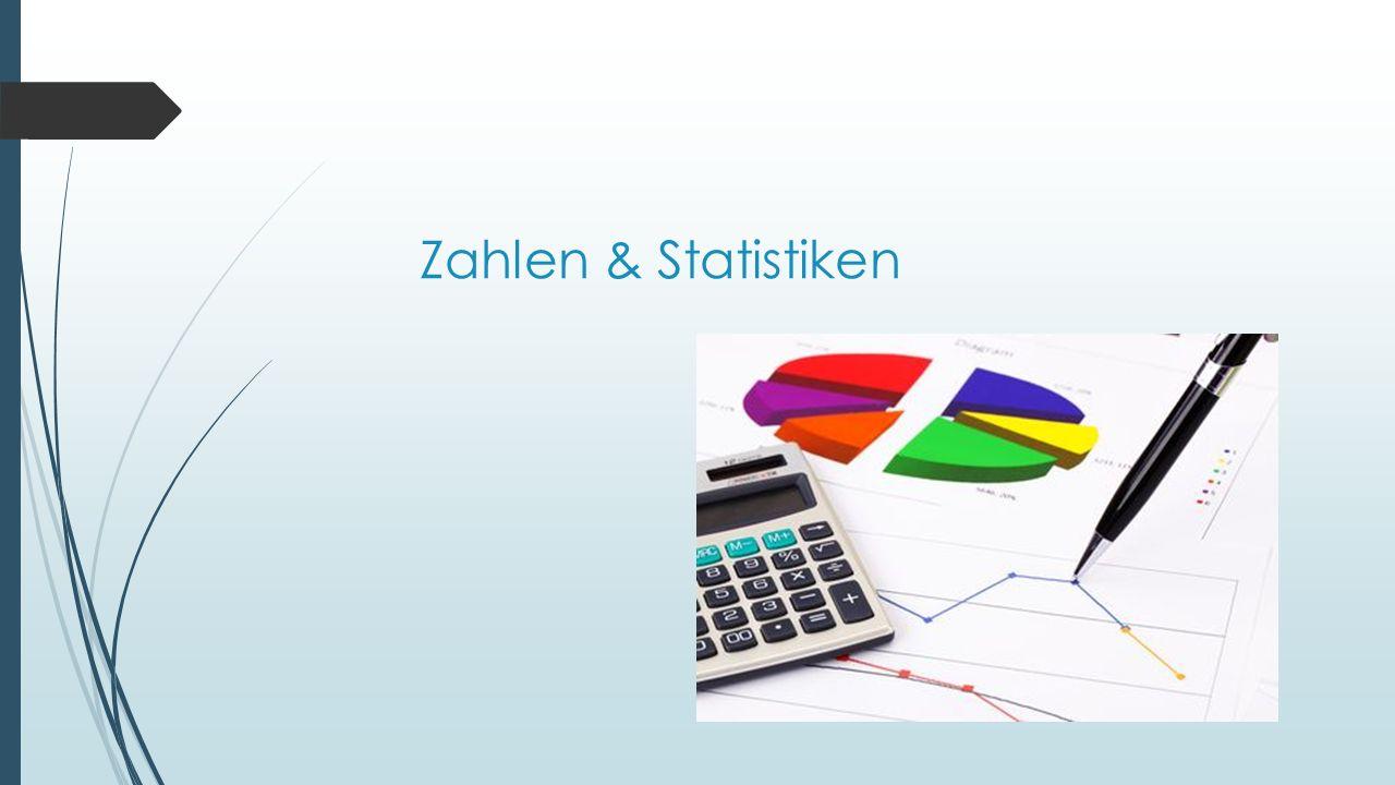 Zahlen & Statistiken