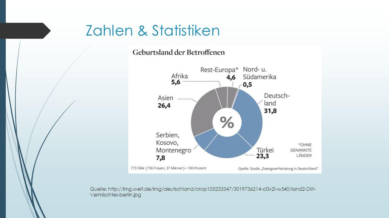 Zahlen & Statistiken Quelle: http://img.welt.de/img/deutschland/crop105233347/3019736214-ci3x2l-w540/land2-DW- Vermischtes-berlin.jpg