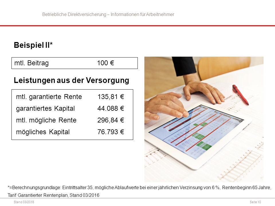 Stand 03/2016Seite 10 Beispiel II* mtl. Beitrag100 € mtl. garantierte Rente garantiertes Kapital mtl. mögliche Rente mögliches Kapital 135,81 € 44.088