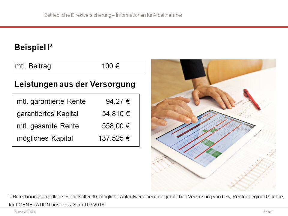 Seite 9 Beispiel I* mtl. Beitrag100 € mtl. garantierte Rente garantiertes Kapital mtl. gesamte Rente mögliches Kapital 94,27 € 54.810 € 558,00 € 137.5