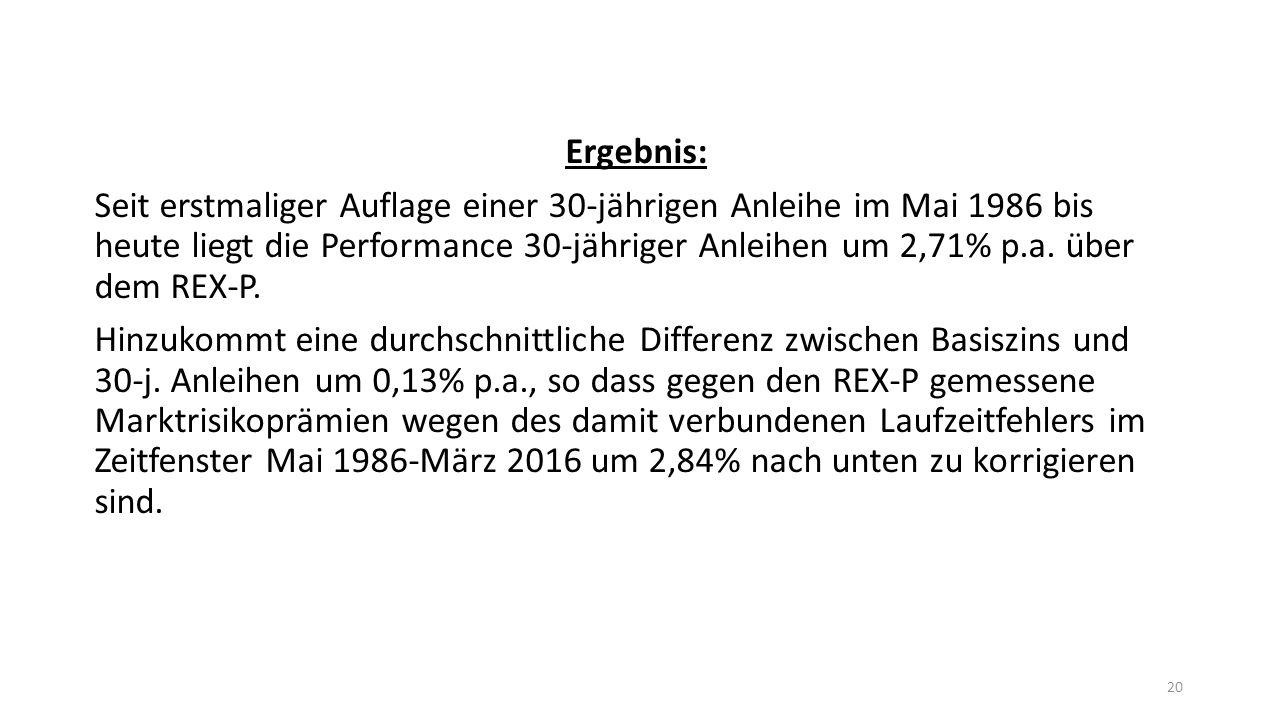 Ergebnis: Seit erstmaliger Auflage einer 30-jährigen Anleihe im Mai 1986 bis heute liegt die Performance 30-jähriger Anleihen um 2,71% p.a.