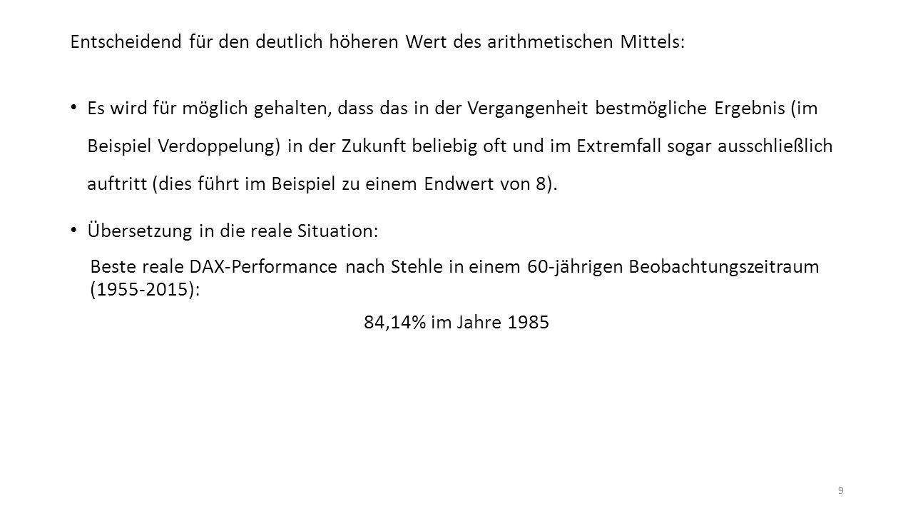 9 Entscheidend für den deutlich höheren Wert des arithmetischen Mittels: Es wird für möglich gehalten, dass das in der Vergangenheit bestmögliche Ergebnis (im Beispiel Verdoppelung) in der Zukunft beliebig oft und im Extremfall sogar ausschließlich auftritt (dies führt im Beispiel zu einem Endwert von 8).