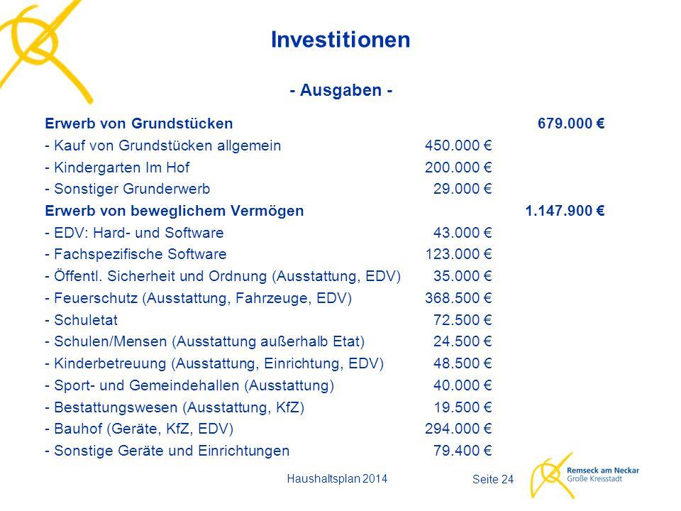 Haushaltsplan 2014 Seite 24 Investitionen - Ausgaben - Erwerb von Grundstücken679.000 € - Kauf von Grundstücken allgemein450.000 € - Kindergarten Im Hof200.000 € - Sonstiger Grunderwerb29.000 € Erwerb von beweglichem Vermögen1.147.900 € - EDV: Hard- und Software43.000 € - Fachspezifische Software123.000 € - Öffentl.