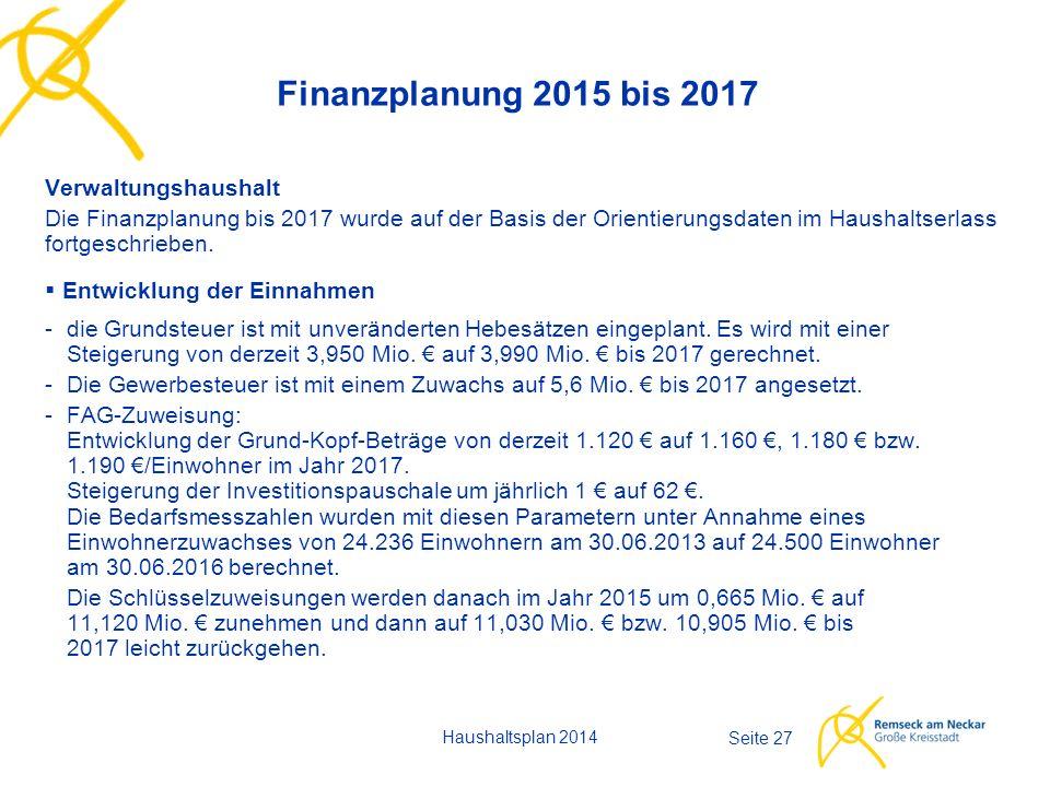 Haushaltsplan 2014 Seite 27 Finanzplanung 2015 bis 2017 Verwaltungshaushalt Die Finanzplanung bis 2017 wurde auf der Basis der Orientierungsdaten im Haushaltserlass fortgeschrieben.