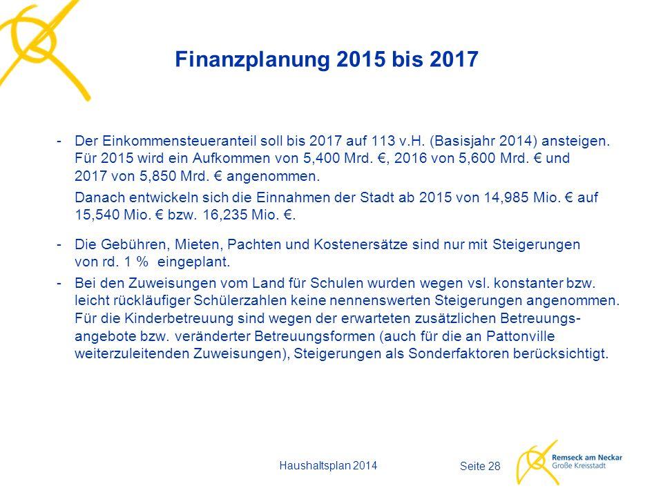 Haushaltsplan 2014 Seite 28 Finanzplanung 2015 bis 2017 -Der Einkommensteueranteil soll bis 2017 auf 113 v.H.