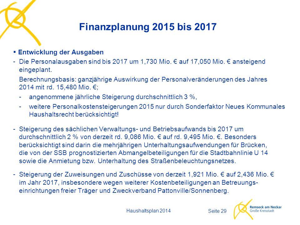 Haushaltsplan 2014 Seite 29 Finanzplanung 2015 bis 2017  Entwicklung der Ausgaben -Die Personalausgaben sind bis 2017 um 1,730 Mio.