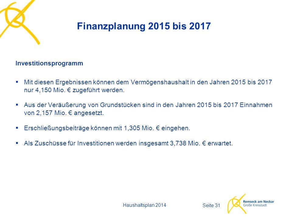 Haushaltsplan 2014 Seite 31 Finanzplanung 2015 bis 2017 Investitionsprogramm  Mit diesen Ergebnissen können dem Vermögenshaushalt in den Jahren 2015 bis 2017 nur 4,150 Mio.