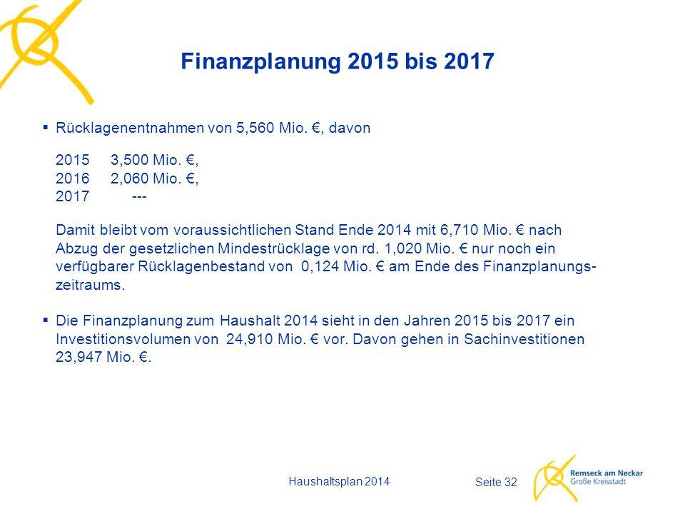 Haushaltsplan 2014 Seite 32 Finanzplanung 2015 bis 2017  Rücklagenentnahmen von 5,560 Mio.