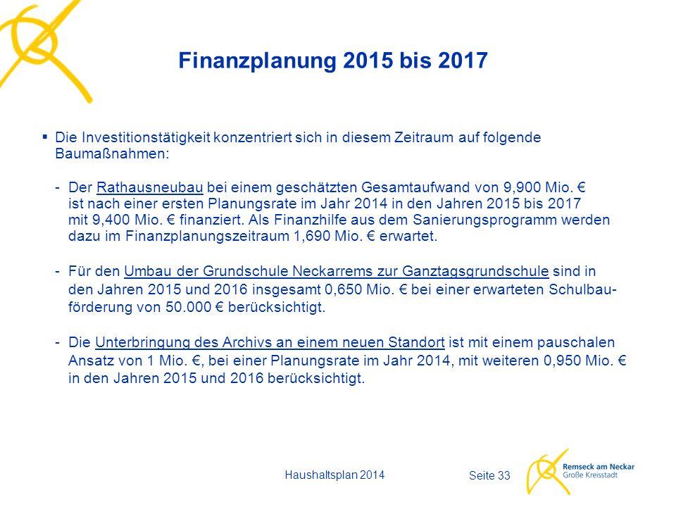 Haushaltsplan 2014 Seite 33 Finanzplanung 2015 bis 2017  Die Investitionstätigkeit konzentriert sich in diesem Zeitraum auf folgende Baumaßnahmen: -Der Rathausneubau bei einem geschätzten Gesamtaufwand von 9,900 Mio.