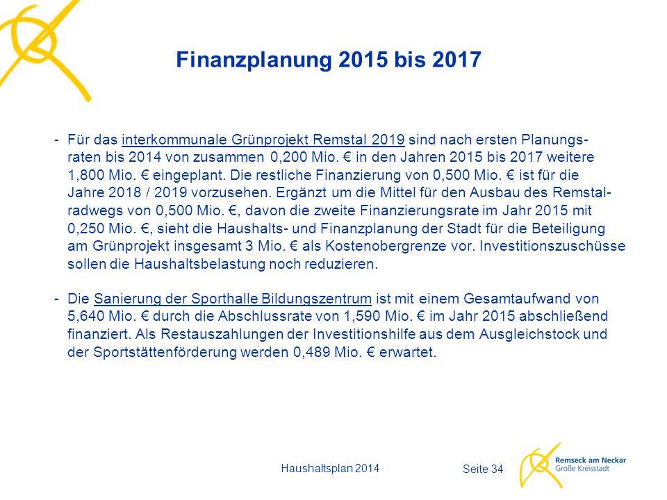 Haushaltsplan 2014 Seite 34 Finanzplanung 2015 bis 2017 -Für das interkommunale Grünprojekt Remstal 2019 sind nach ersten Planungs- raten bis 2014 von zusammen 0,200 Mio.