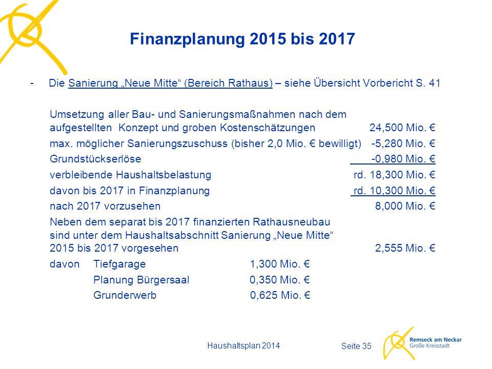 """Finanzplanung 2015 bis 2017 -Die Sanierung """"Neue Mitte (Bereich Rathaus) – siehe Übersicht Vorbericht S."""